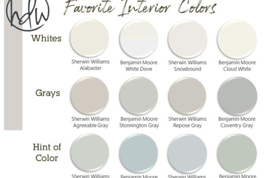 Paint Colors and Stains Transform Home Design from the Inside Out